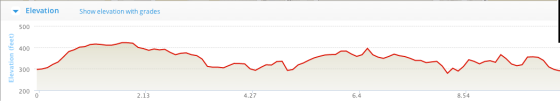 Hilly Long Run on Sunday